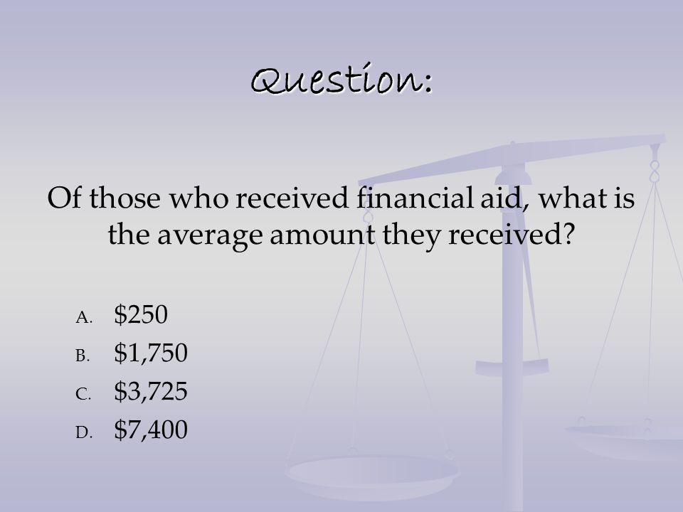 Question: Of those who received financial aid, what is the average amount they received.