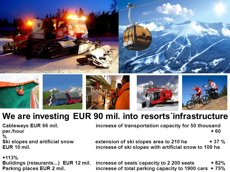 We are investing EUR 90 mil. into resorts´infrastructure Cableways EUR 66 mil. increase of transportation capacity for 50 thousand per./hour + 60 % Sk