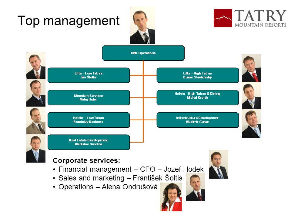 Top management Corporate services: Financial management – CFO – Jozef Hodek Sales and marketing – František Šoltis Operations – Alena Ondrušová