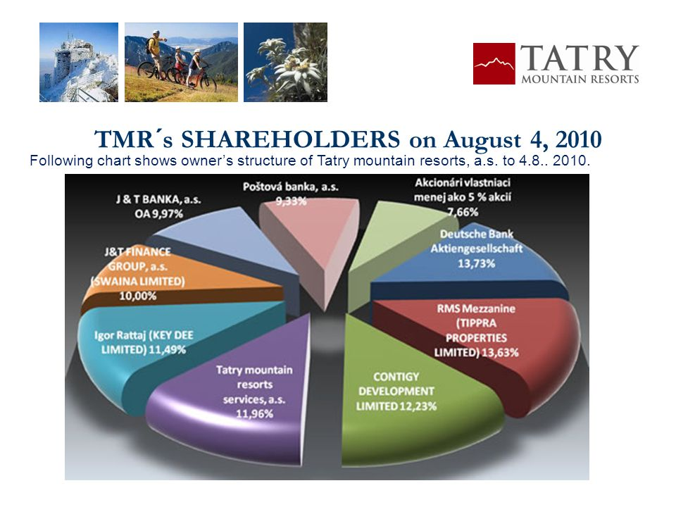 TMR´s SHAREHOLDERS on August 4, 2010 Following chart shows owners structure of Tatry mountain resorts, a.s. to 4.8.. 2010.