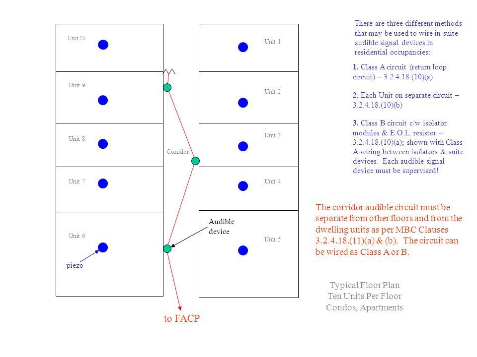 1. Class A circuit (return loop circuit) – 3.2.4.18.(10)(a) Unit 2 Typical Floor Plan Ten Units Per Floor Condos, Apartments piezo Corridor to FACP Th