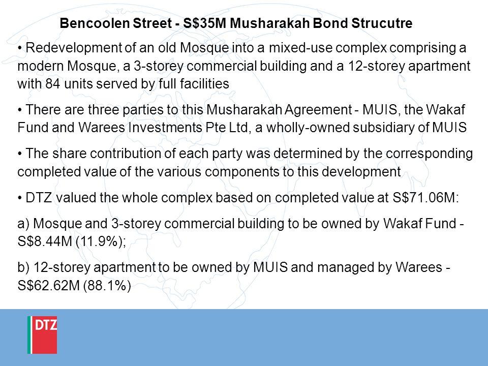 Bencoolen Street - S$35M Musharakah Bond Strucutre Redevelopment of an old Mosque into a mixed-use complex comprising a modern Mosque, a 3-storey comm
