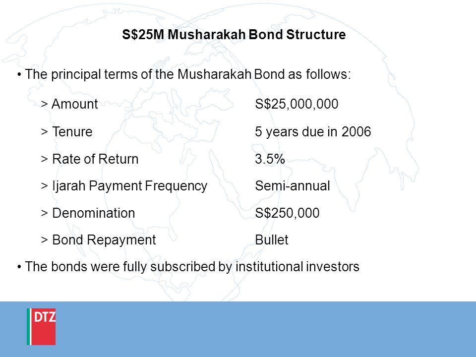 S$25M Musharakah Bond Structure The principal terms of the Musharakah Bond as follows: > AmountS$25,000,000 > Tenure5 years due in 2006 > Rate of Retu