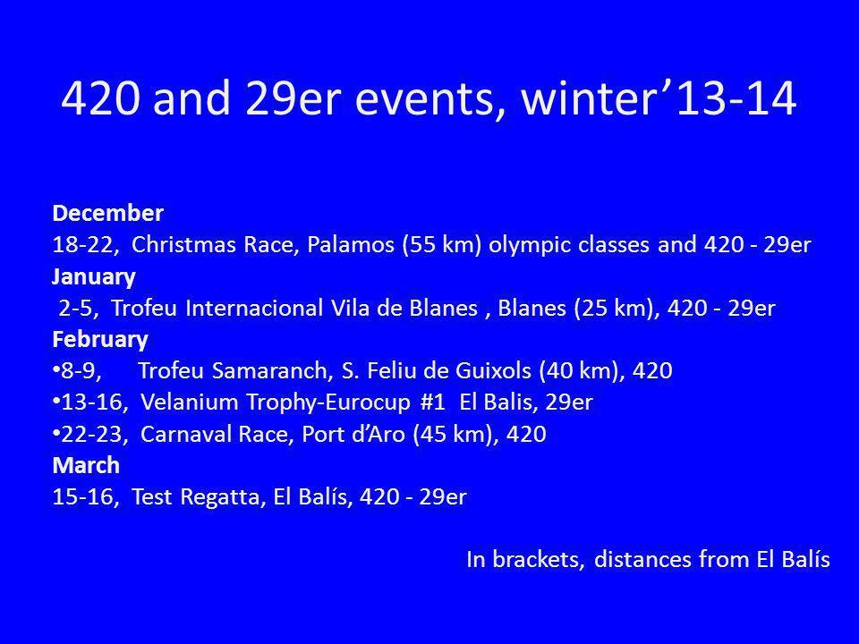 420 and 29er events, winter13-14 December 18-22, Christmas Race, Palamos (55 km) olympic classes and 420 - 29er January 2-5, Trofeu Internacional Vila de Blanes, Blanes (25 km), 420 - 29er February 8-9, Trofeu Samaranch, S.