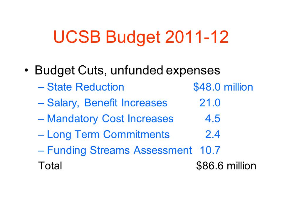 UCSB Budget 2011-12 Budget Cuts, unfunded expenses –State Reduction $48.0 million –Salary, Benefit Increases 21.0 –Mandatory Cost Increases 4.5 –Long Term Commitments 2.4 –Funding Streams Assessment 10.7 Total $86.6 million