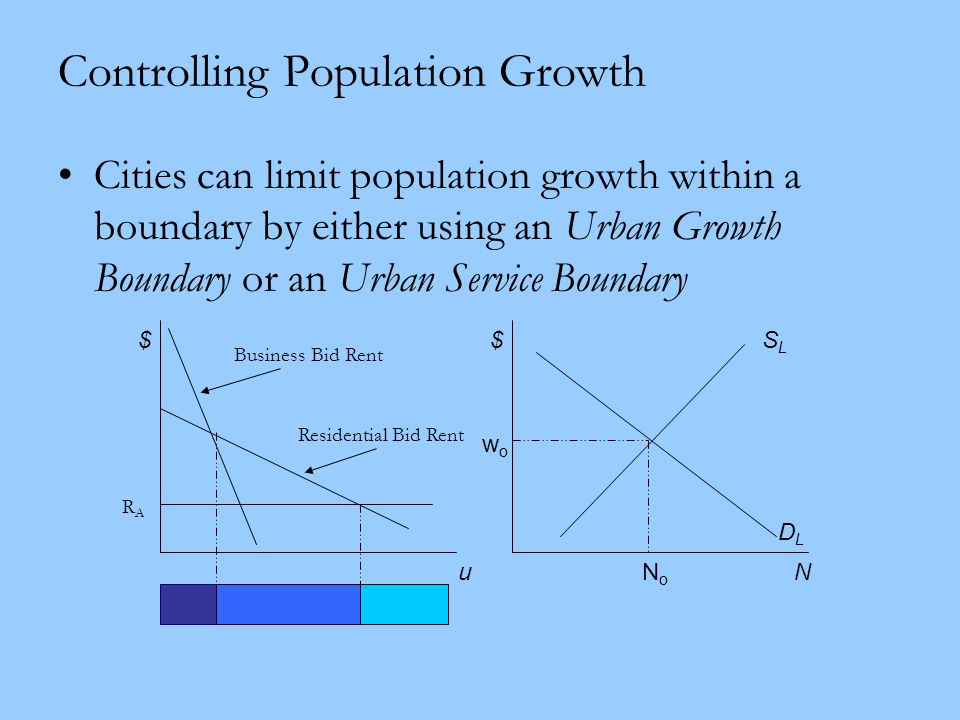 Controlling Population Growth Cities can limit population growth within a boundary by either using an Urban Growth Boundary or an Urban Service Bounda