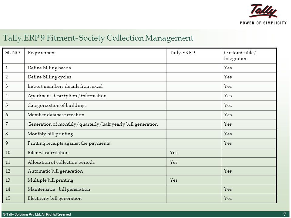 © Tally Solutions Pvt. Ltd. All Rights Reserved 7 7 Tally.ERP 9 Fitment- Society Collection Management SL NORequirementTally.ERP 9Customisable/ Integr