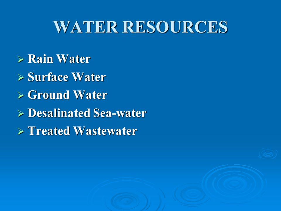 WATER RESOURCES Rain Water Rain Water Surface Water Surface Water Ground Water Ground Water Desalinated Sea-water Desalinated Sea-water Treated Wastewater Treated Wastewater