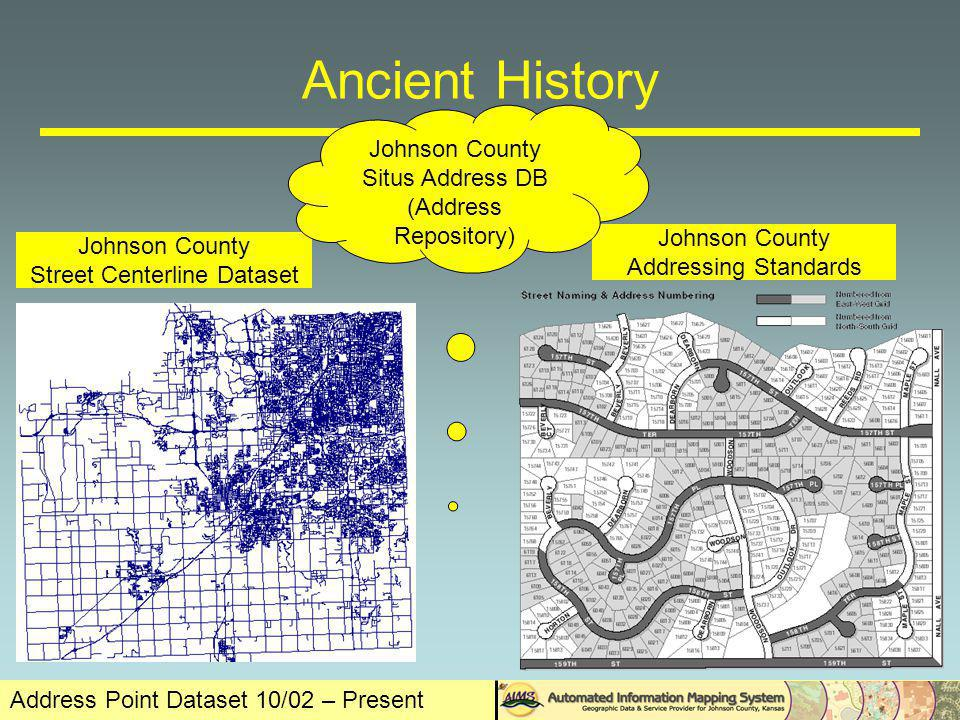 Address Point Dataset 10/02 – Present Ancient History Johnson County Street Centerline Dataset Johnson County Addressing Standards Johnson County Situs Address DB (Address Repository)