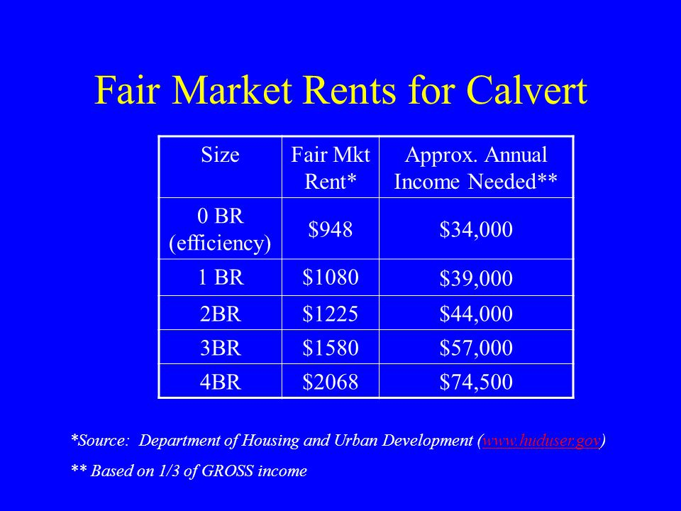 Fair Market Rents for Calvert SizeFair Mkt Rent* Approx.