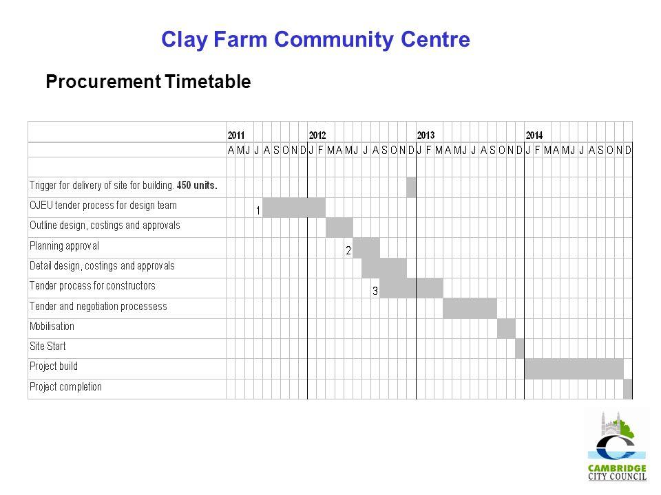 Clay Farm Community Centre Procurement Timetable