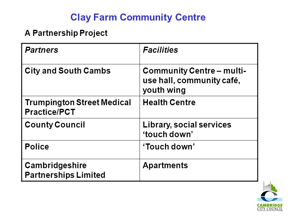 A Partnership Project PartnersFacilities City and South CambsCommunity Centre – multi- use hall, community café, youth wing Trumpington Street Medical Practice/PCT Health Centre County CouncilLibrary, social services touch down PoliceTouch down Cambridgeshire Partnerships Limited Apartments