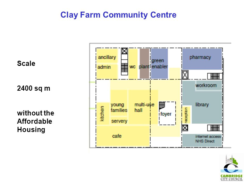 Clay Farm Community Centre Scale 2400 sq m without the Affordable Housing