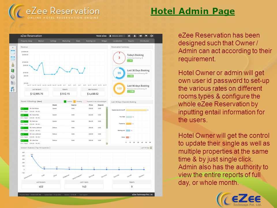 Export & Print Reports eZee Reservation allows Hotel Admin to export all reports in Excel Format and also permit to take print on papers of any reports from eZee Reservation.