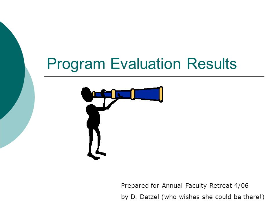 Program Evaluation Results Prepared for Annual Faculty Retreat 4/06 by D. Detzel (who wishes she could be there!)