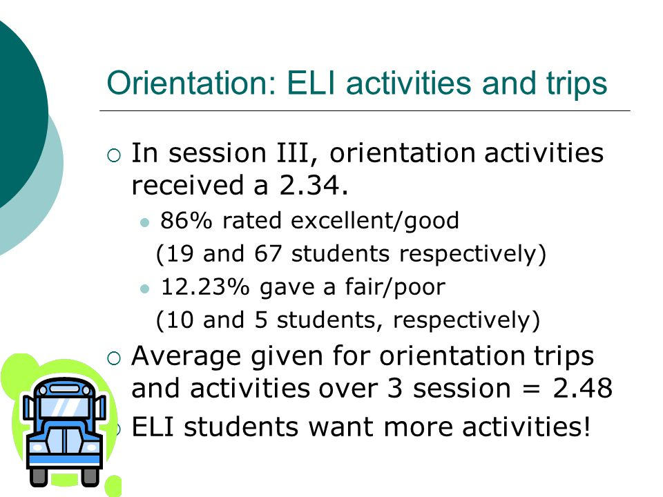 Orientation: ELI activities and trips In session III, orientation activities received a 2.34. 86% rated excellent/good (19 and 67 students respectivel