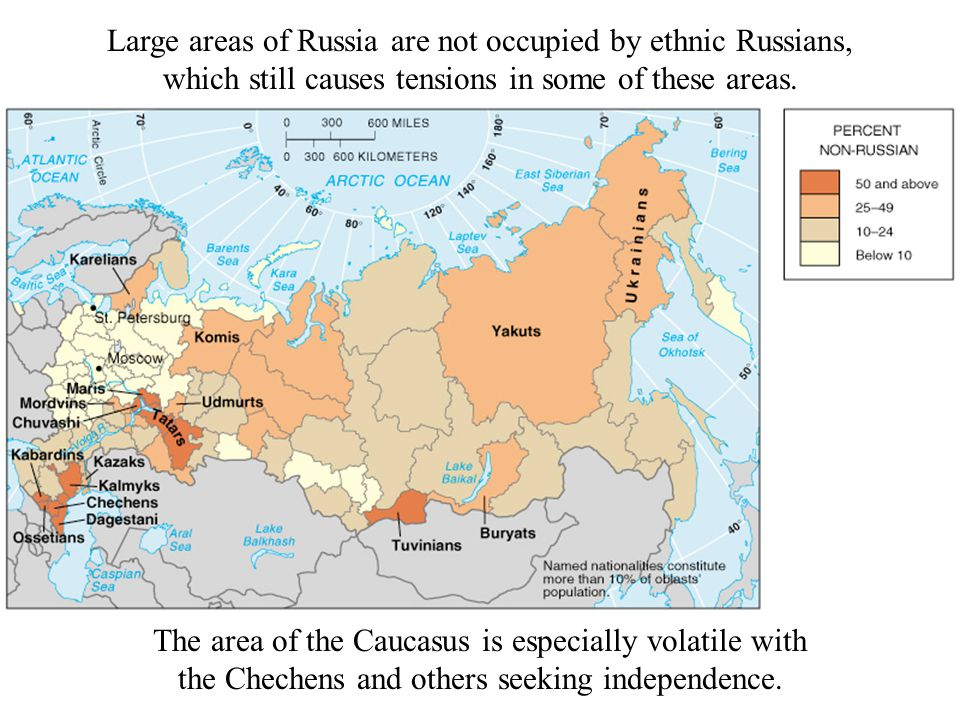 Large areas of Russia are not occupied by ethnic Russians, which still causes tensions in some of these areas.