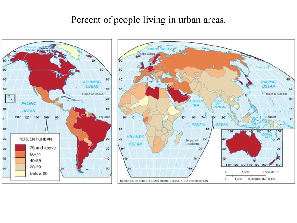 Percent of people living in urban areas.