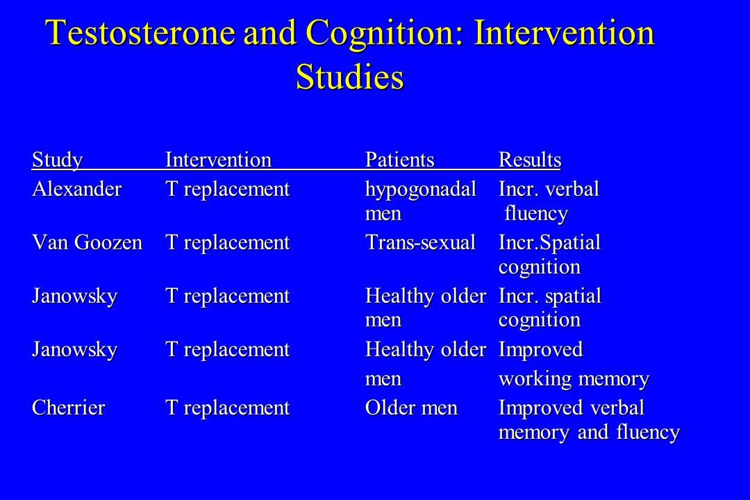 Testosterone and Cognition: Intervention Studies StudyInterventionPatients Results AlexanderT replacementhypogonadal Incr. verbal men fluency Van Gooz