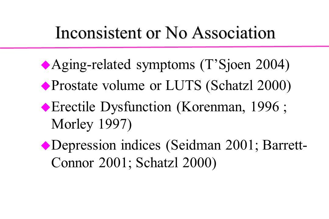 Inconsistent or No Association u u Aging-related symptoms (TSjoen 2004) u u Prostate volume or LUTS (Schatzl 2000) u u Erectile Dysfunction (Korenman,