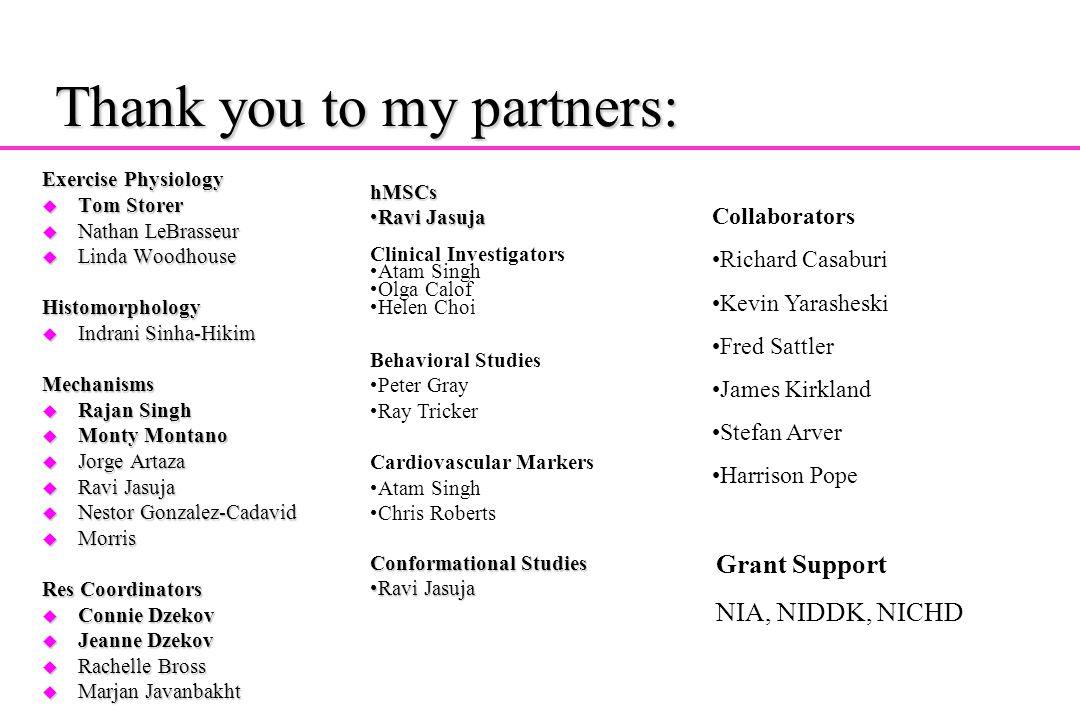 Thank you to my partners: Exercise Physiology u Tom Storer u Nathan LeBrasseur u Linda Woodhouse Histomorphology u Indrani Sinha-Hikim Mechanisms u Ra