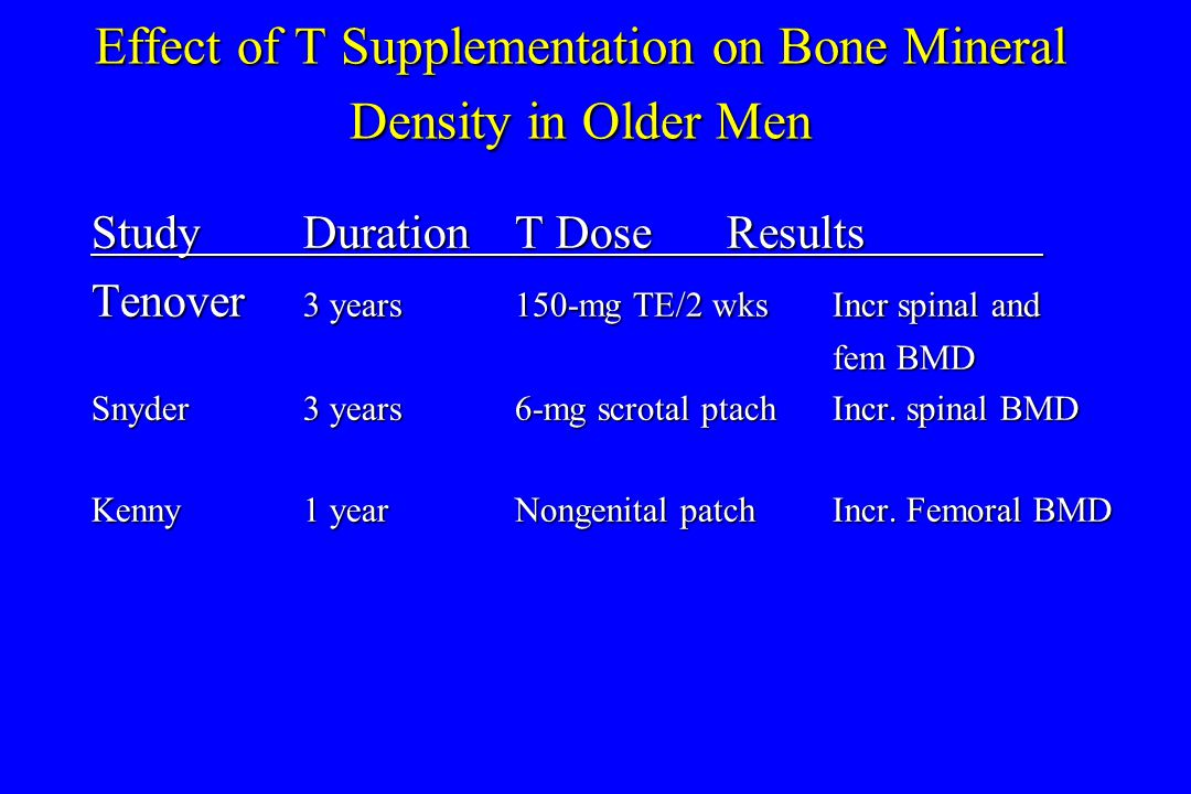 Effect of T Supplementation on Bone Mineral Density in Older Men StudyDurationT DoseResults Tenover 3 years150-mg TE/2 wksIncr spinal and fem BMD Snyd