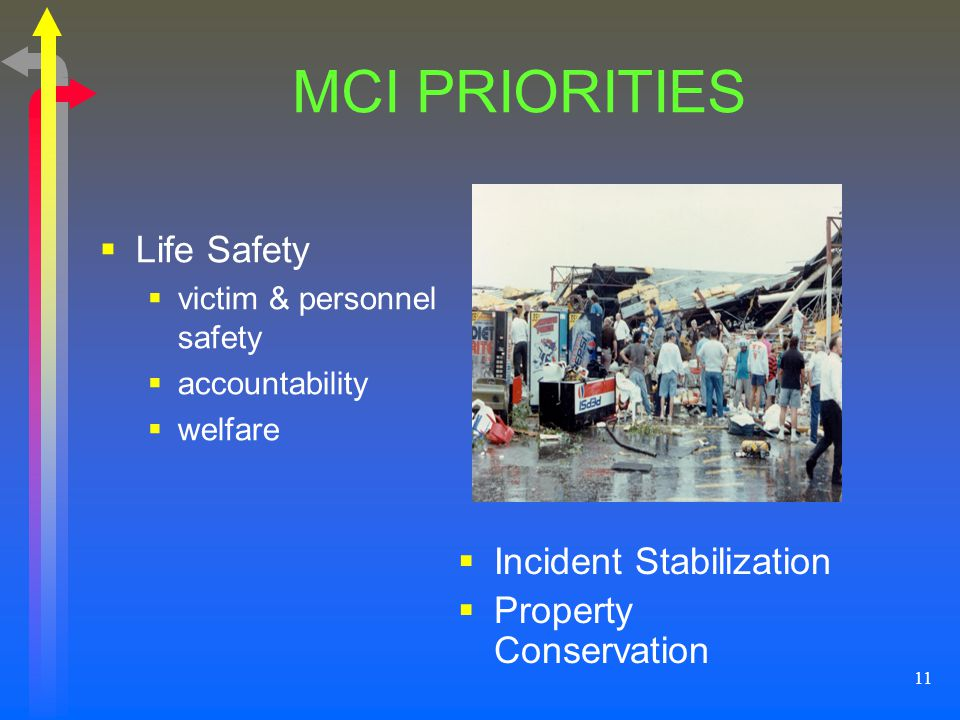 11 MCI PRIORITIES Life Safety victim & personnel safety accountability welfare Incident Stabilization Property Conservation