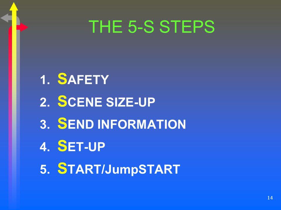 14 THE 5-S STEPS 1. S AFETY 2. S CENE SIZE-UP 3. S END INFORMATION 4. S ET-UP 5. S TART/JumpSTART