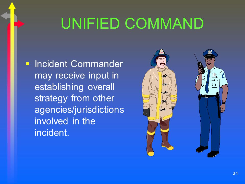 34 UNIFIED COMMAND Incident Commander may receive input in establishing overall strategy from other agencies/jurisdictions involved in the incident.