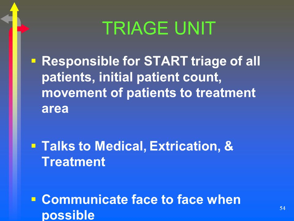 54 TRIAGE UNIT Responsible for START triage of all patients, initial patient count, movement of patients to treatment area Talks to Medical, Extricati
