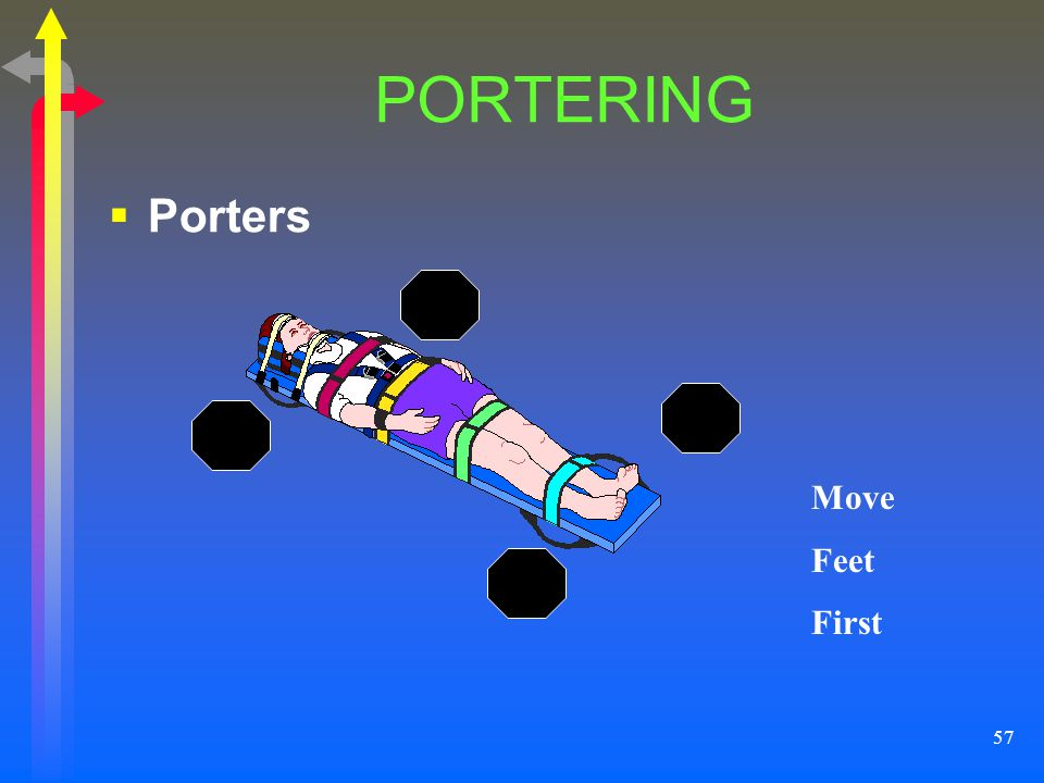 57 PORTERING Porters Move Feet First