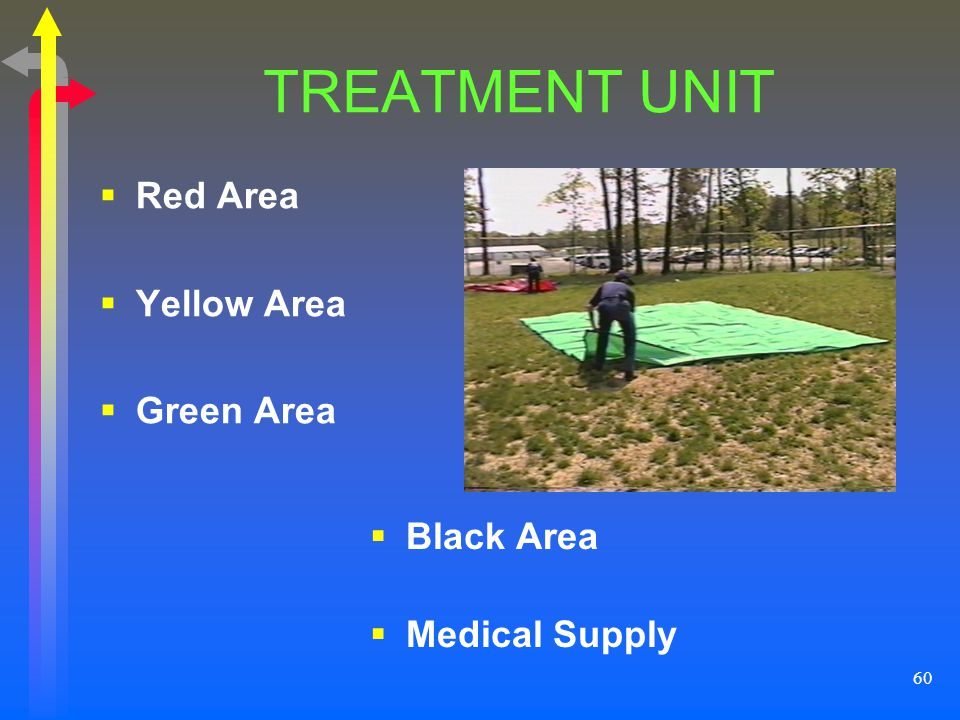 60 TREATMENT UNIT Red Area Yellow Area Green Area Black Area Medical Supply