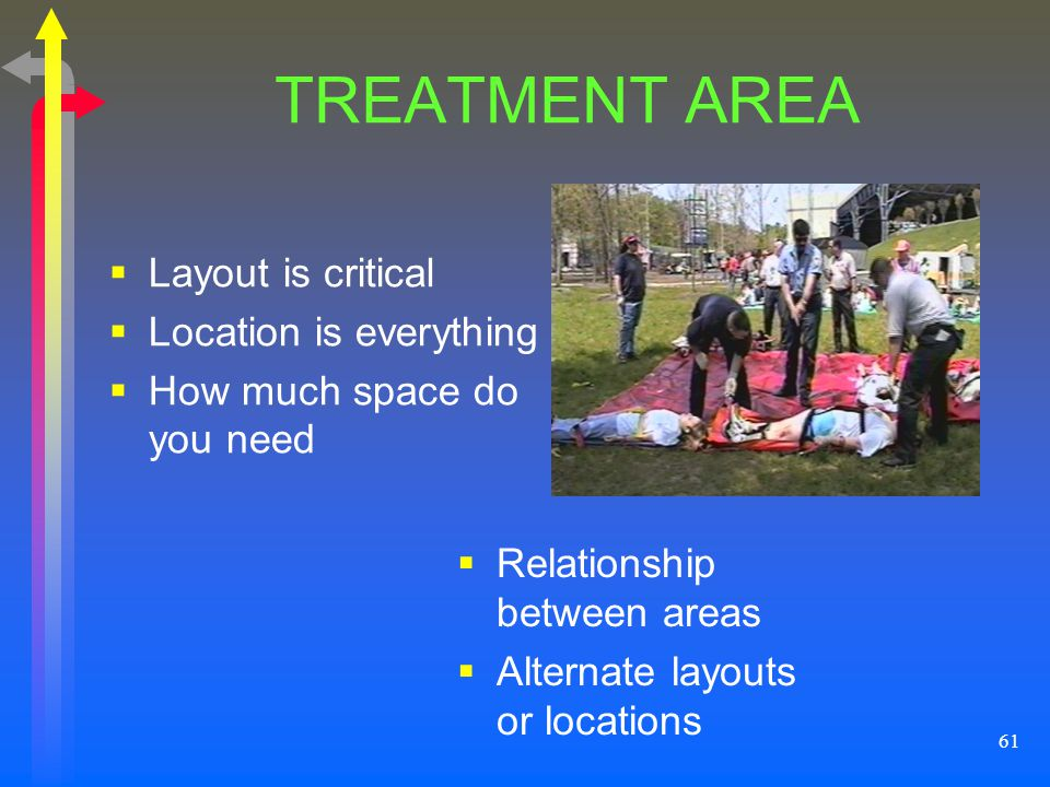 61 TREATMENT AREA Layout is critical Location is everything How much space do you need Relationship between areas Alternate layouts or locations