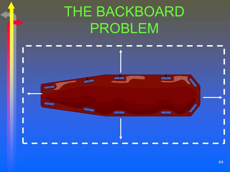 64 THE BACKBOARD PROBLEM