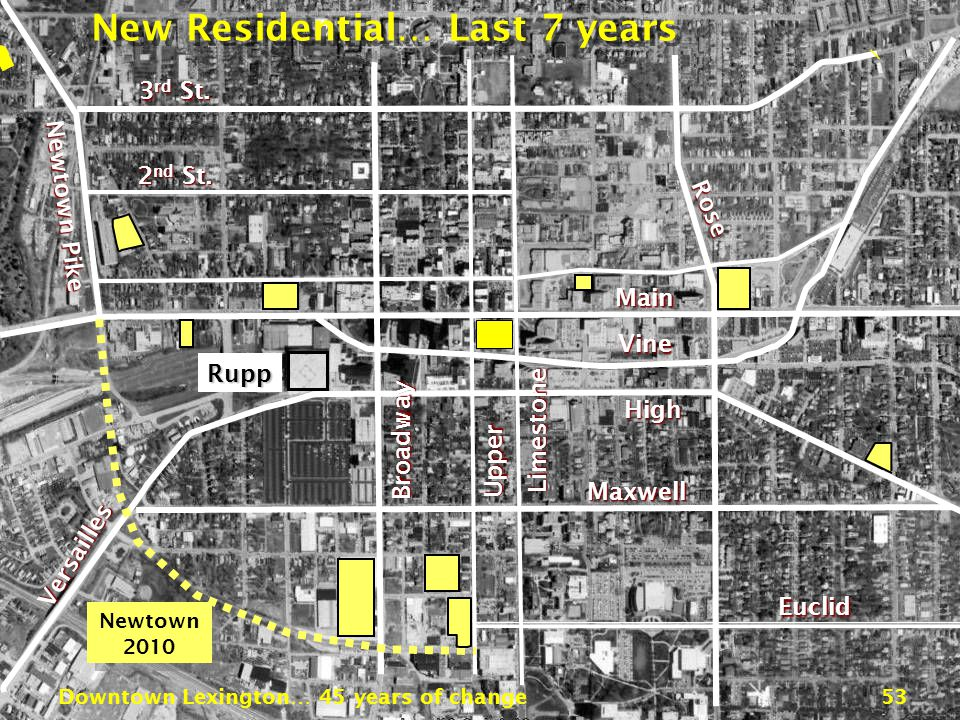 Downtown Lexington… 45 years of change52 Since 2002: New Residential