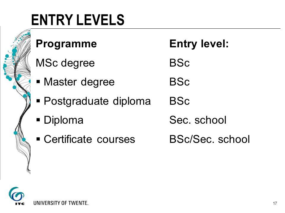 ProgrammeEntry level: MSc degreeBSc Master degreeBSc Postgraduate diplomaBSc DiplomaSec. school Certificate coursesBSc/Sec. school ENTRY LEVELS 17
