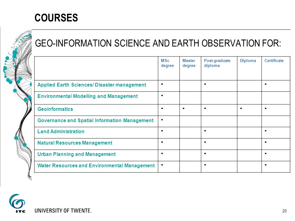 COURSES GEO-INFORMATION SCIENCE AND EARTH OBSERVATION FOR: 20 MSc degree Master degree Post-graduate diploma DiplomaCertificate Applied Earth Sciences