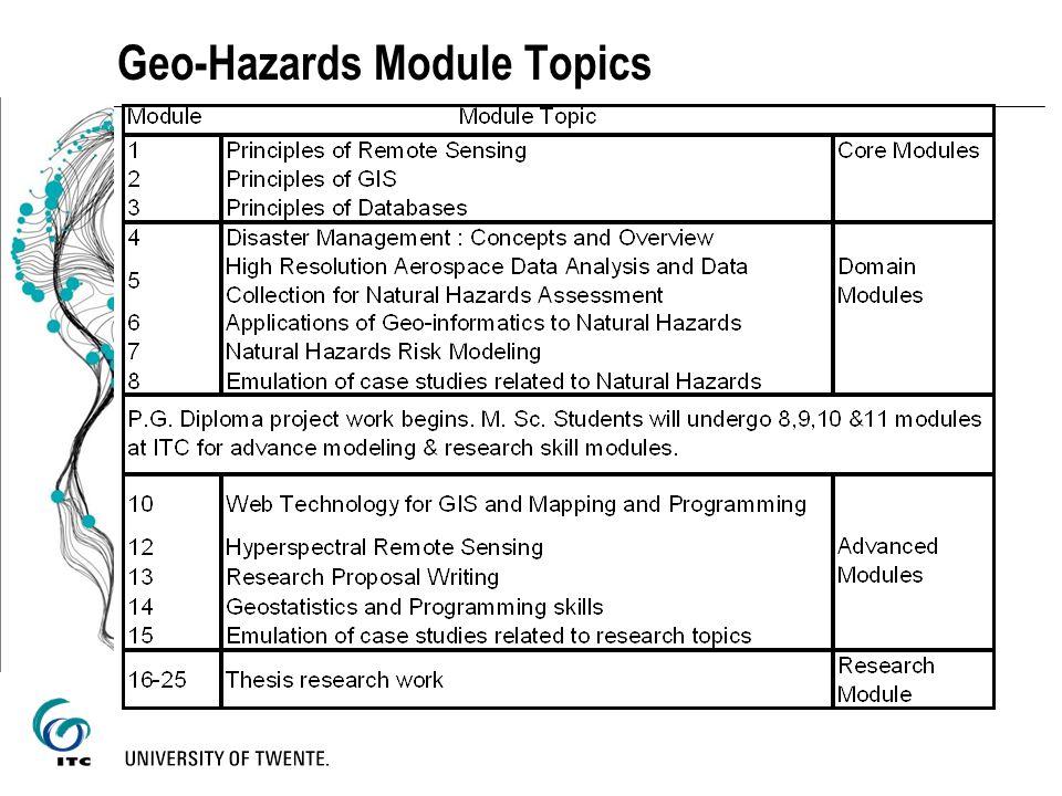 Geo-Hazards Module Topics