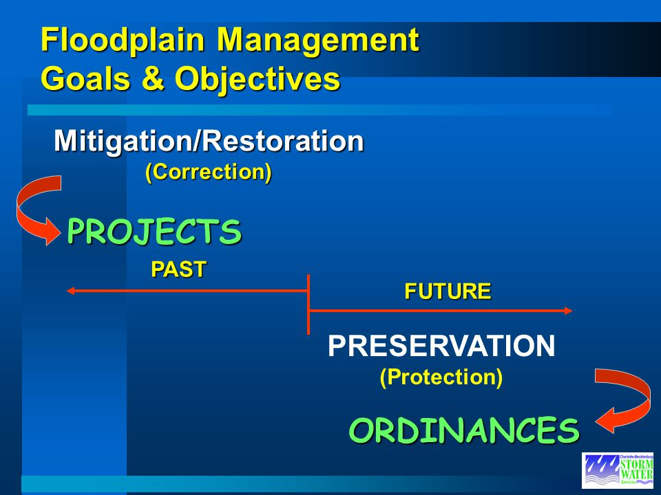 Floodplain Management Goals & Objectives Mitigation/Restoration (Correction) PRESERVATION (Protection) PAST FUTURE PROJECTS ORDINANCES