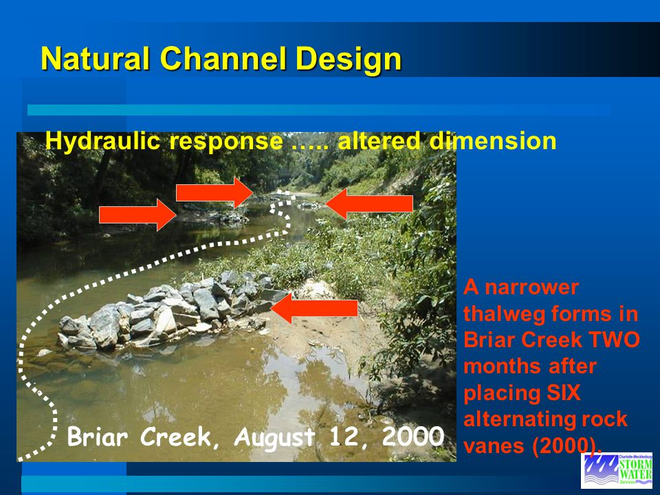 Natural Channel Design Hydraulic response ….. altered dimension A narrower thalweg forms in Briar Creek TWO months after placing SIX alternating rock