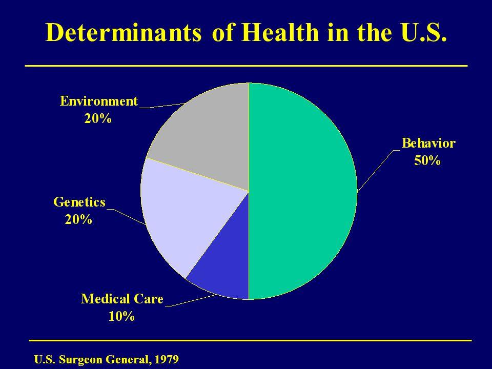 U.S. Surgeon General, 1979 Determinants of Health in the U.S.