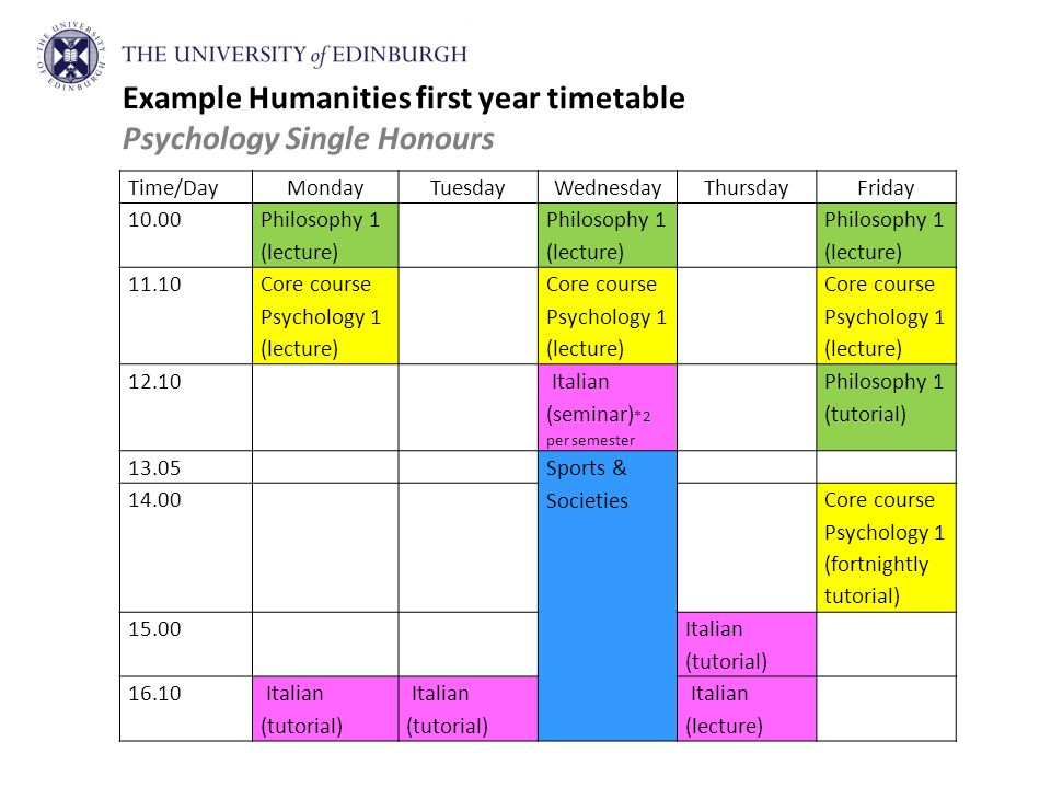 Example Humanities first year timetable Psychology Single Honours Time/DayMondayTuesdayWednesdayThursdayFriday 10.00 Philosophy 1 (lecture) 11.10 Core