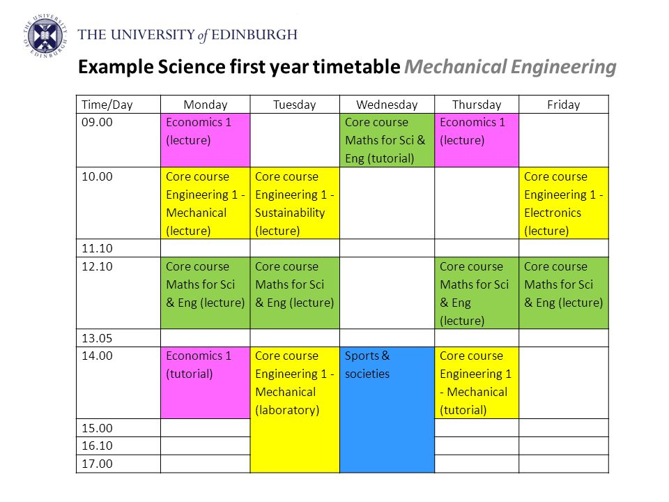 Example Science first year timetable Mechanical Engineering Time/DayMondayTuesdayWednesdayThursdayFriday 09.00 Economics 1 (lecture) Core course Maths for Sci & Eng (tutorial) Economics 1 (lecture) 10.00 Core course Engineering 1 - Mechanical (lecture) Core course Engineering 1 - Sustainability (lecture) Core course Engineering 1 - Electronics (lecture) 11.10 12.10 Core course Maths for Sci & Eng (lecture) 13.05 14.00 Economics 1 (tutorial) Core course Engineering 1 - Mechanical (laboratory) Sports & societies Core course Engineering 1 - Mechanical (tutorial) 15.00 16.10 17.00