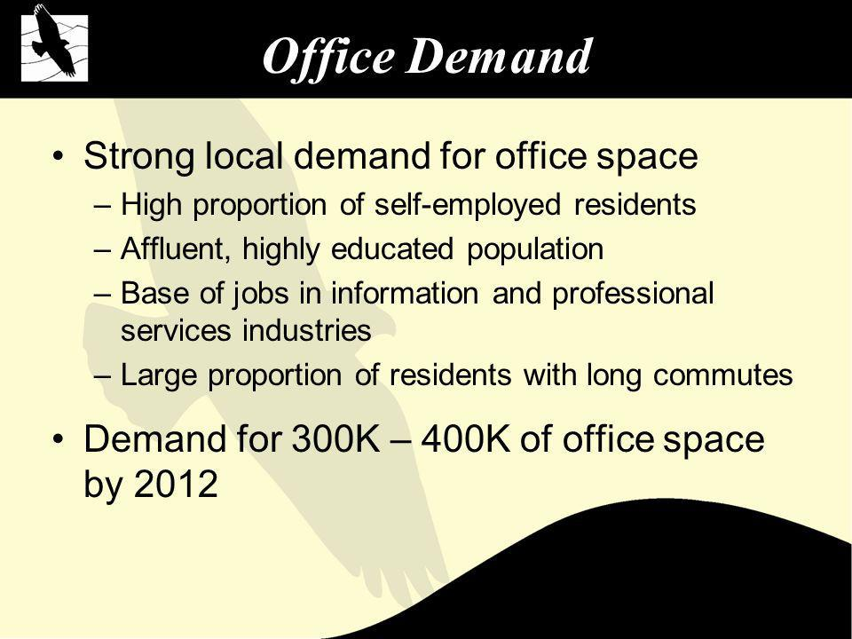 Office Demand Strong local demand for office space –High proportion of self-employed residents –Affluent, highly educated population –Base of jobs in information and professional services industries –Large proportion of residents with long commutes Demand for 300K – 400K of office space by 2012