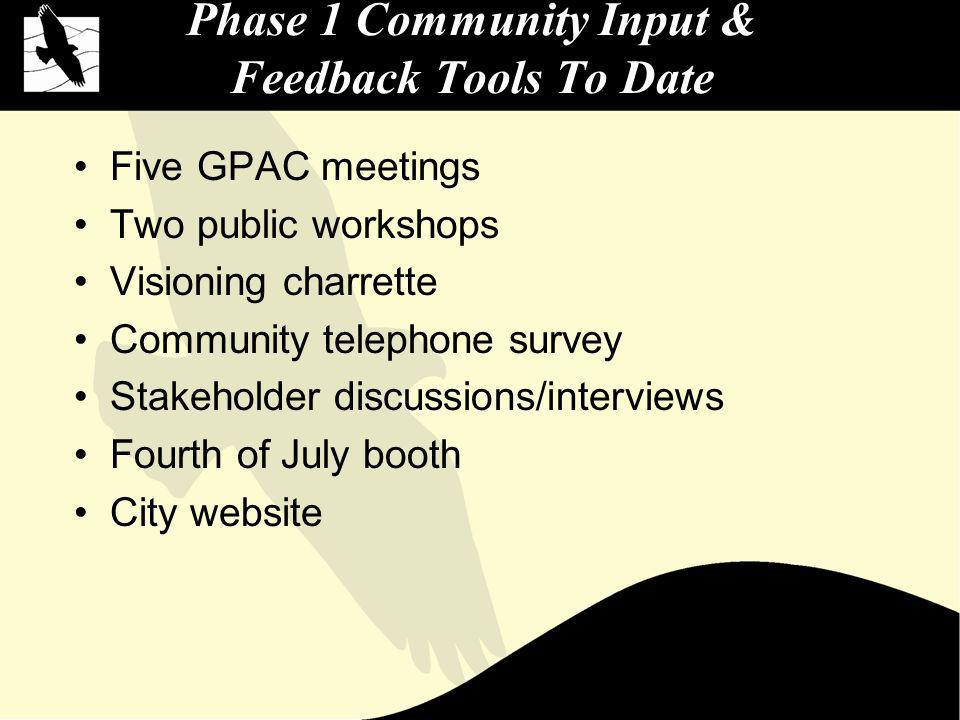 Phase 1 Community Input & Feedback Tools To Date Five GPAC meetings Two public workshops Visioning charrette Community telephone survey Stakeholder discussions/interviews Fourth of July booth City website