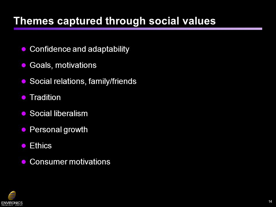ENVIRONICS R E S E A R C H G R O U P Confidence and adaptability Goals, motivations Social relations, family/friends Tradition Social liberalism Personal growth Ethics Consumer motivations Themes captured through social values 14