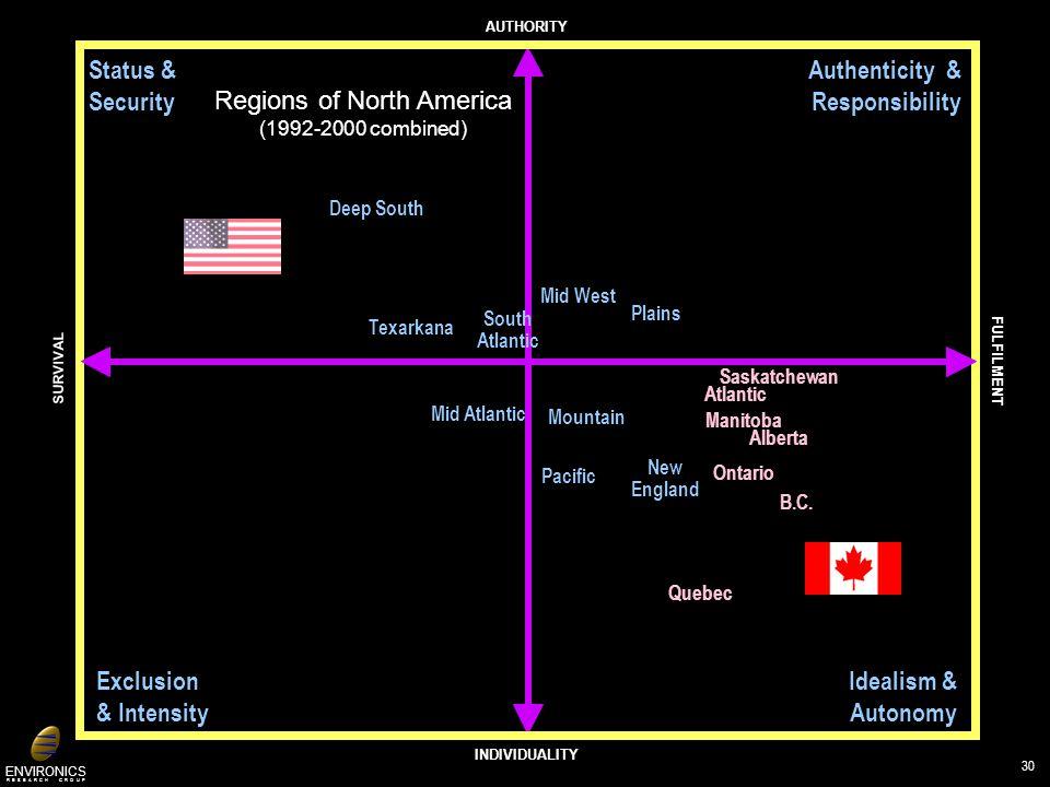 ENVIRONICS R E S E A R C H G R O U P INDIVIDUALITY AUTHORITY Idealism & Autonomy Status & Security FULFILMENT SURVIVAL Authenticity & Responsibility E