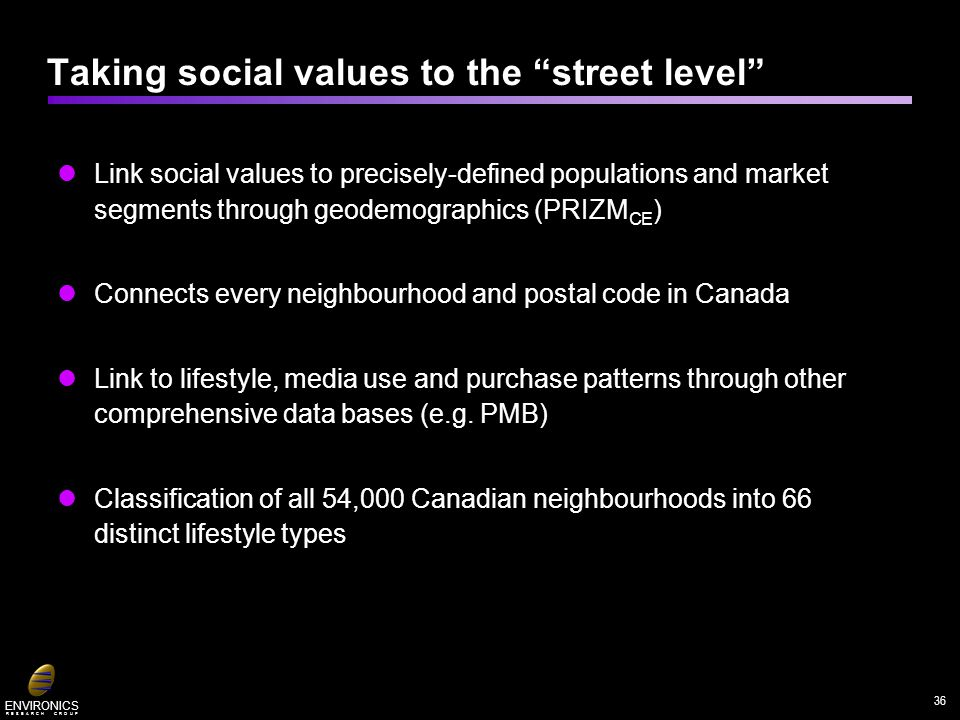 ENVIRONICS R E S E A R C H G R O U P Taking social values to the street level Link social values to precisely-defined populations and market segments