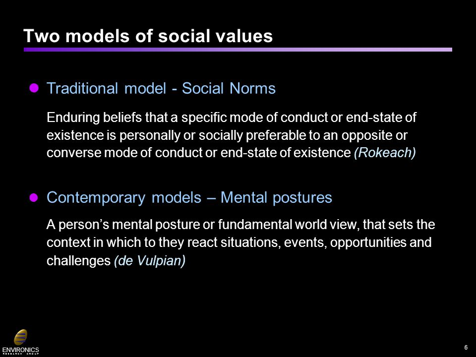 ENVIRONICS R E S E A R C H G R O U P Traditional model - Social Norms Enduring beliefs that a specific mode of conduct or end-state of existence is pe