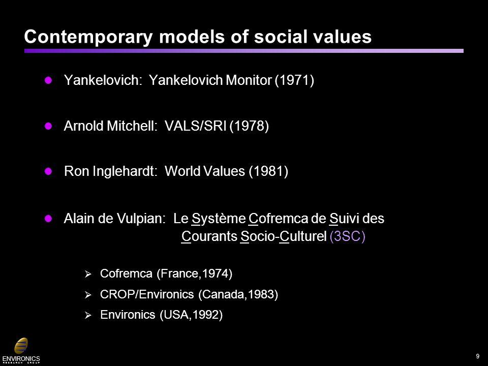 ENVIRONICS R E S E A R C H G R O U P Contemporary models of social values Yankelovich: Yankelovich Monitor (1971) Arnold Mitchell: VALS/SRI (1978) Ron